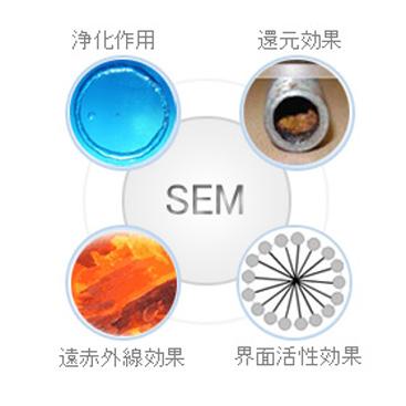 SEM活水器の特徴